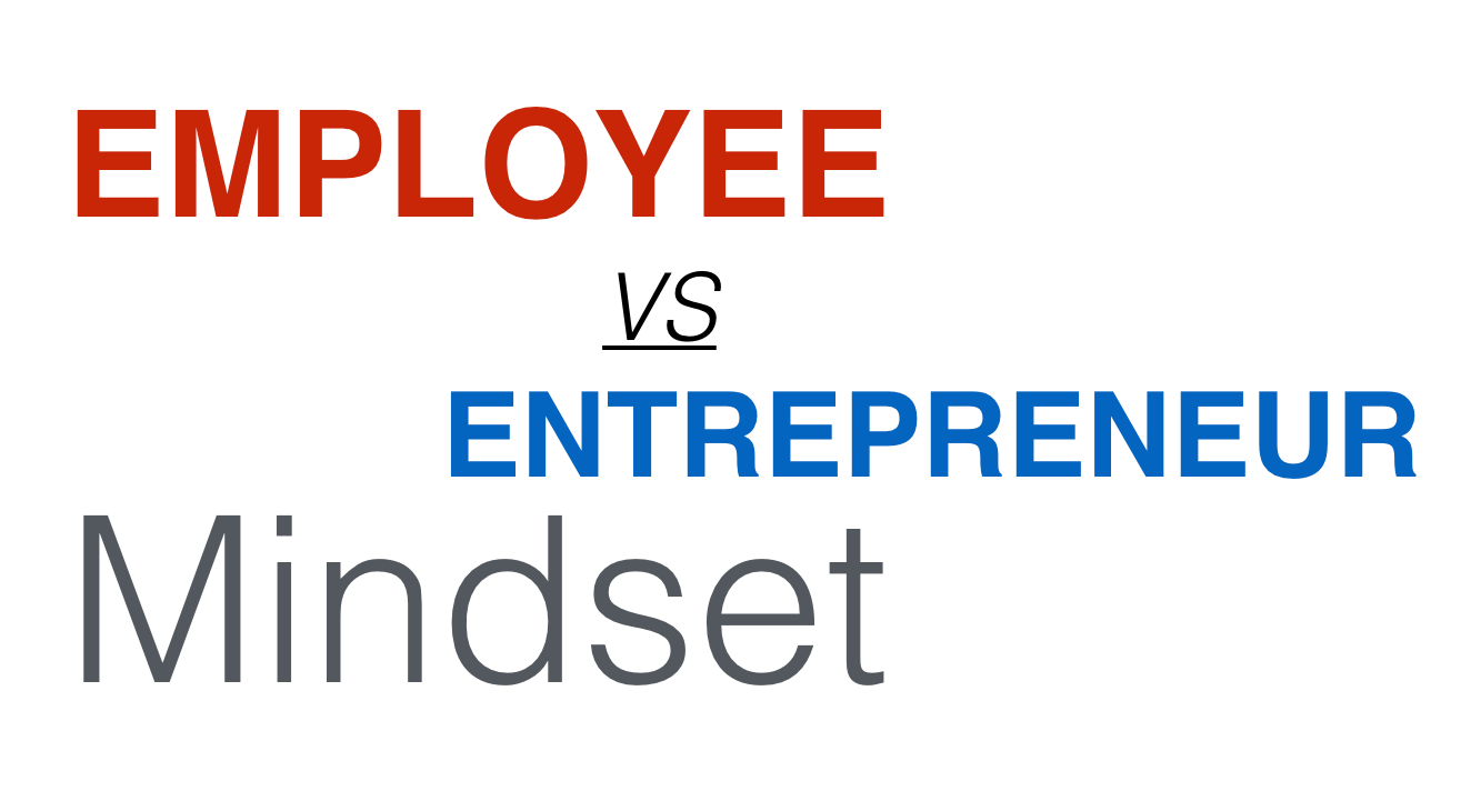mindset of entrepreneur To be a successful entrepreneur, the right mindset is critical.